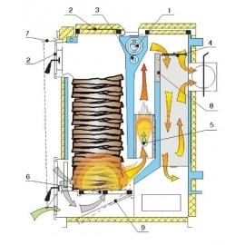 Keskküttekatel Kalvis K-2-40